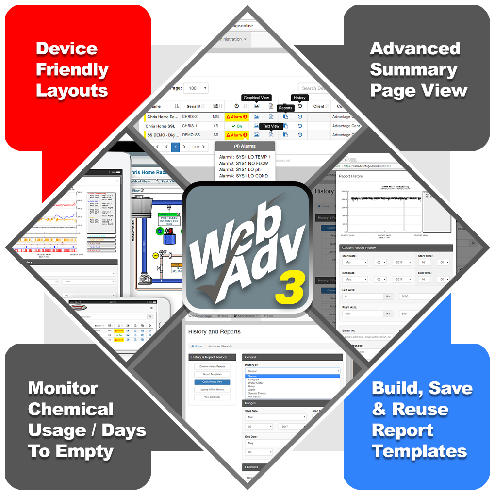 WebAdvantage3 now available